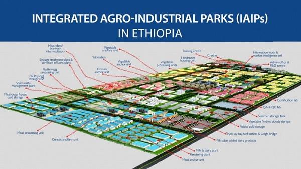 """Résultat de recherche d'images pour """"ethiopian industrial zones"""""""
